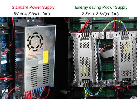 P16 energy saving leds display-2