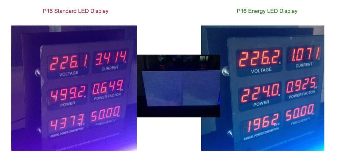 P16 energy saving leds display-3