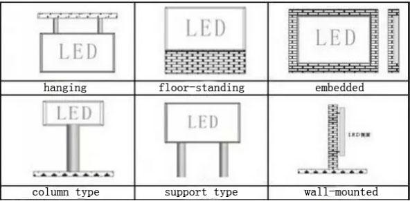 Outdoor LED Advertising Screen Installation method YUCHIP