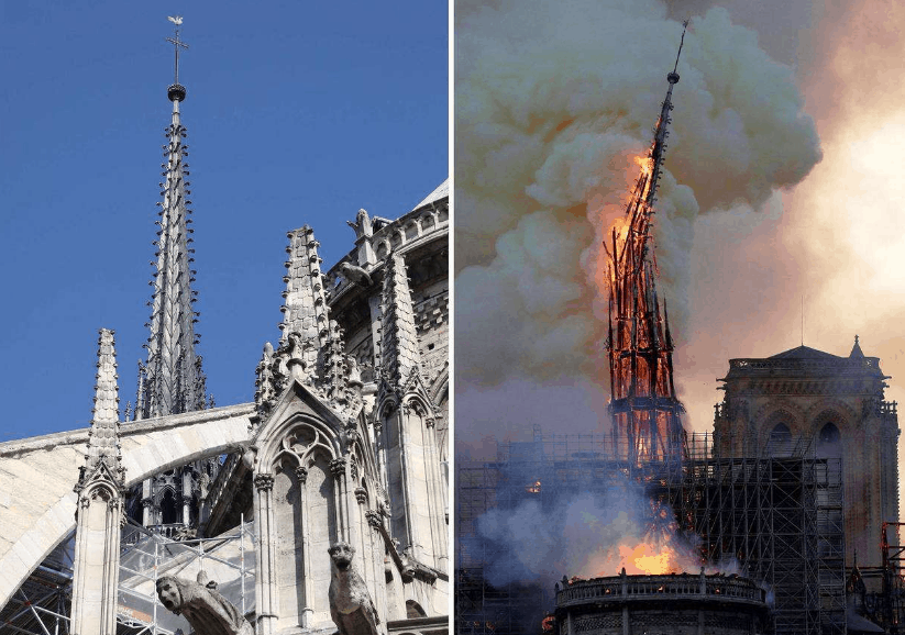 Notre Dame Fire And Global Cultural Relics Protection