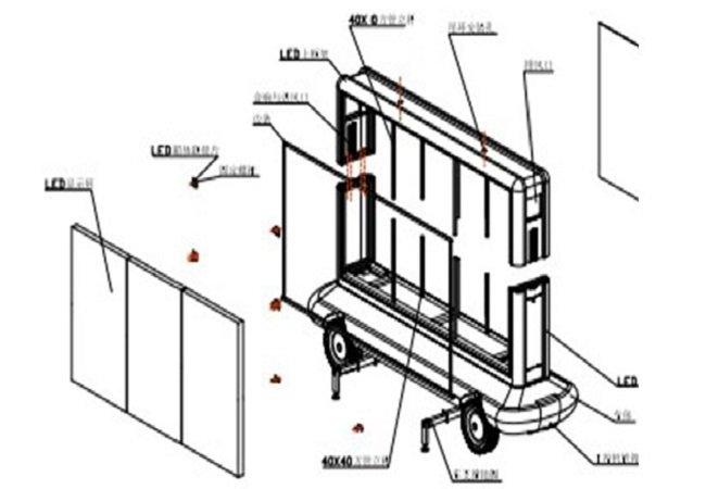 Mobile Truck LED Display & Trailer LED Display Diagram